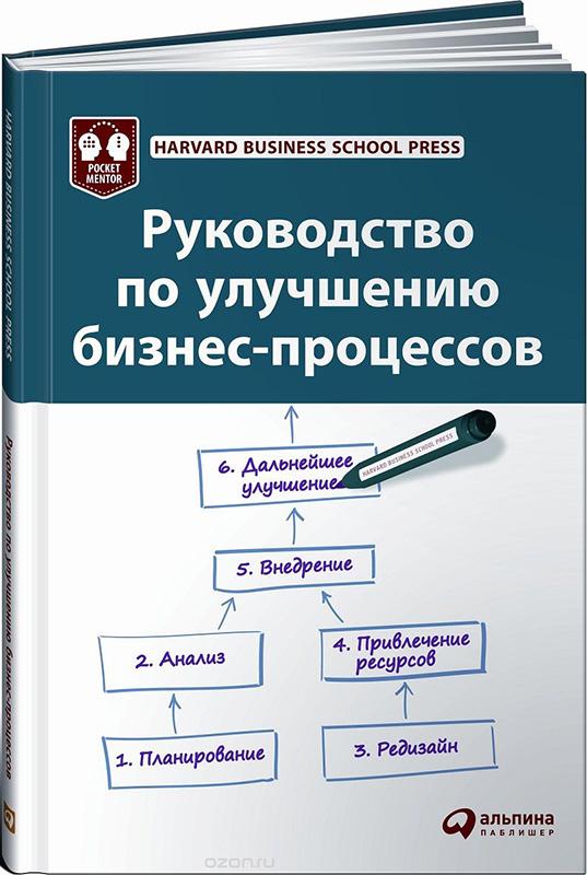 Руководство по улучшению бизнес-процессов. 4-е издание