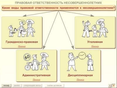Обществознание. 10–11 классы. Часть 1. Культура и социальные отношения [Цифровая версия] (Цифровая версия) от 1С Интерес