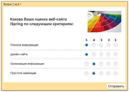 iSpring Suite 7 (Цифровая версия) от 1С Интерес