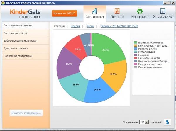 Купить KinderGate Родительский Контроль (1 ПК, 1 год) из раздела Софт в интернет магазине 1С Интерес по выгодной цене - обзор, х